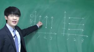 [공부의 신] 수학 공부법, 기초부터 응용까지.