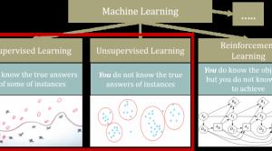 인공지능 및 기계학습 개론 1
